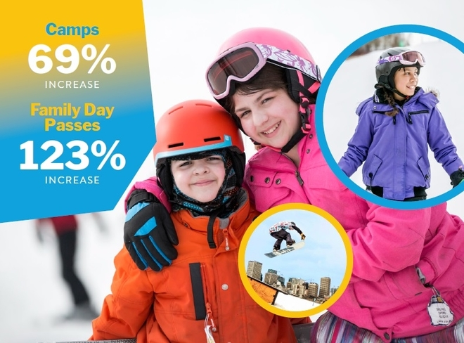 Camps and Family Day Passes - Edmonton Ski Club