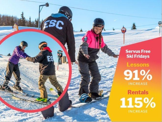 Servus Free Ski Friday Stats - Edmonton Ski Club