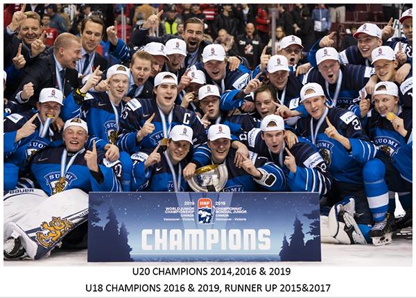 Finland winning U20 in Canada 2019